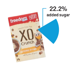 freedom crunch 22 percent