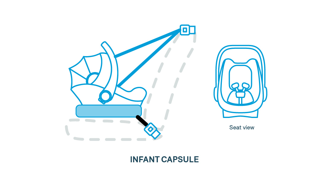 How to choose the best baby and child car seats - CHOICE