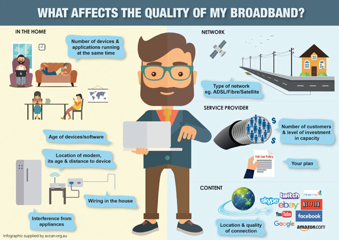 What affects the quality of my broadband brochure