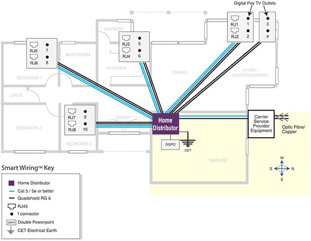 home cabling for the nbn rh choice com au Household Wiring Diagrams wiring new home for nbn