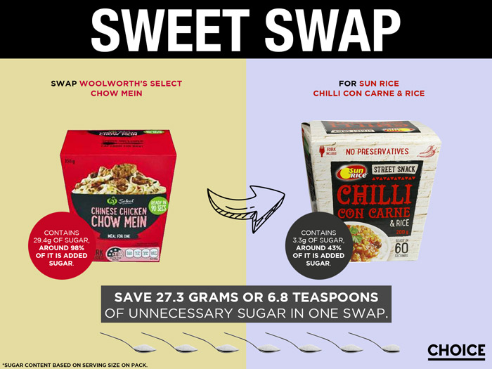 Swap Woolworths' Select Chow Mien for Sun Rice Chilli Con Carne & Rice and save 27.3g or 6.8 teaspoons of unnecessary added sugar