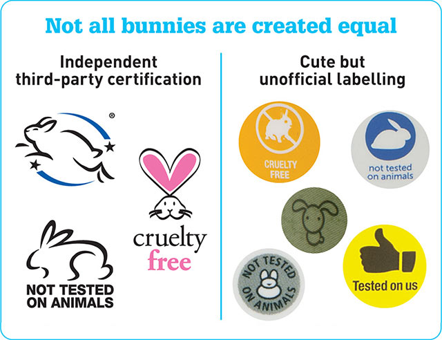 Cruelty Free Cosmetics Buying Guide Beauty And Personal Care