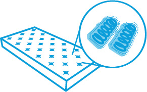 Pocket spring mattress illustration