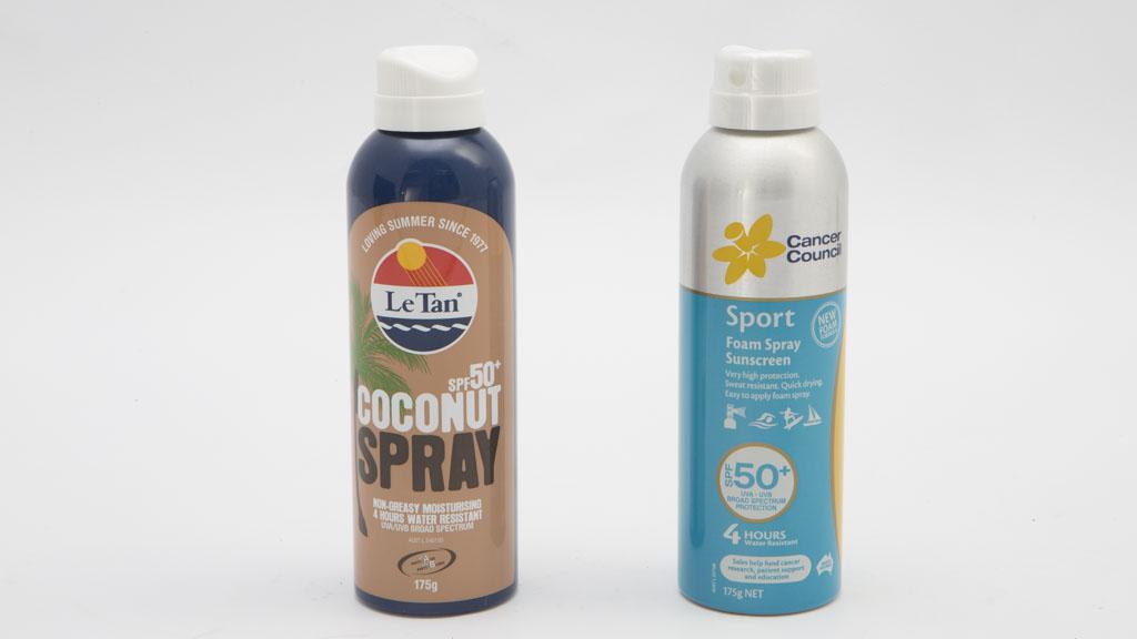 Put option expiration on sunscreen