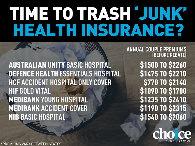 Junk health insurance policies