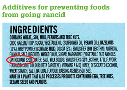 Food additives you should avoid - food and drink - CHOICE
