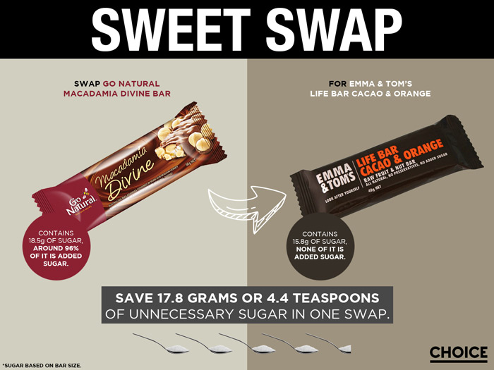 swap GO Natural Macadamia Divine bar for Emma & Tom's Life Bar Cacao & Orange and save 17.8g or 4.4 teaspoons of unnecessary added sugar
