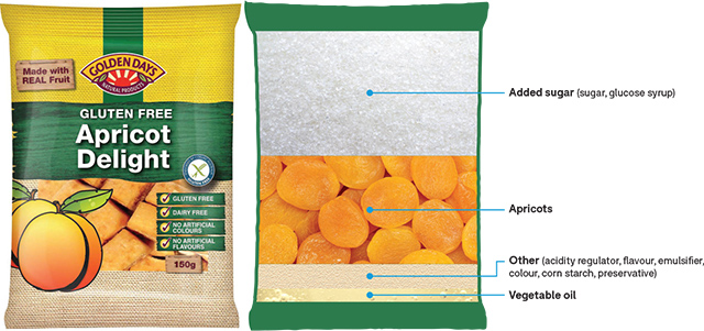 Golden_Days_Apricot_Delight_ingredients_breakdown