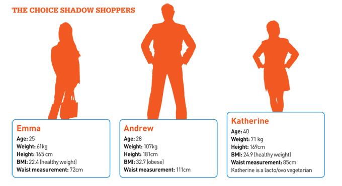 Diet Clinic Shadow Shop