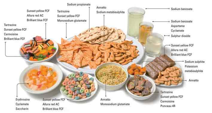 Food additives you should avoid food and drink choice for Australian cuisine list