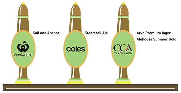 Craft Beer Australia Market Share | Crafting