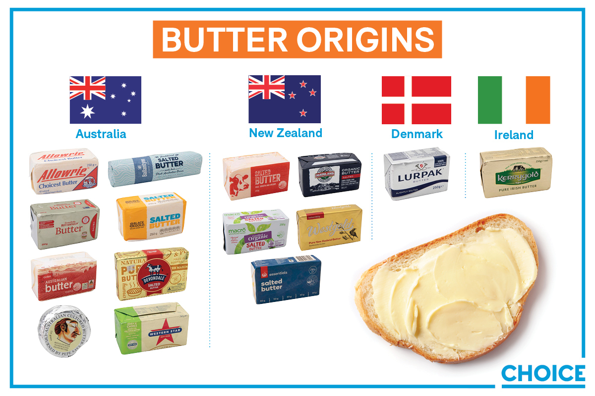Butter_country_of_origin