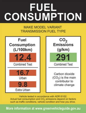 Car fuel consumption sticker