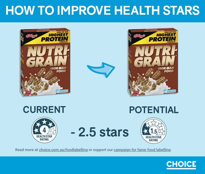 Health Stars Nutri Grain